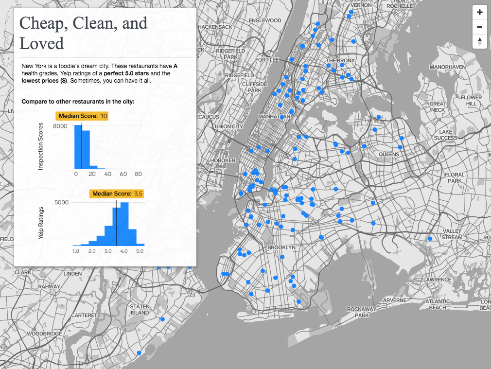 Map of NYC showing restaurants, with two small restaurant rating charts. Details of charts are not visually apparent.